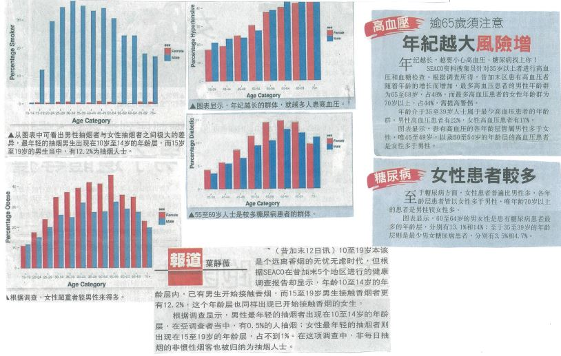 SEACO in Sin Chew Daily-13th October 2014-PG2P1.JPG