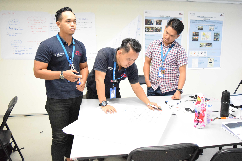 Enhancing Communication, Building Up Influencing Skills